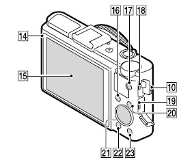 sony-dsc-rx100m2-back-leaked