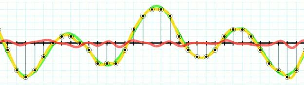 pulse-code-modulation