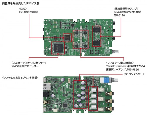 sony-pha-3-circuit-board