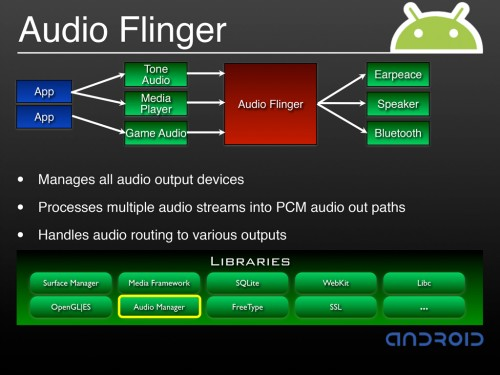 android-audio-flinger