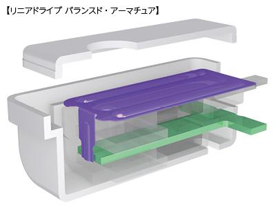 sony-linear-drive-balanced-armature-driver