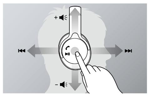 mdr-1abt-touch-sensor-gestures