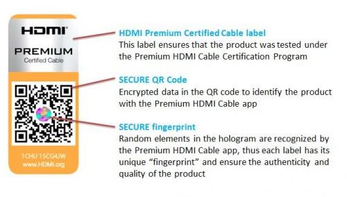 HDMI-tag-explanation