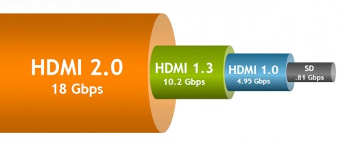hdmi-bandwidth-comparison