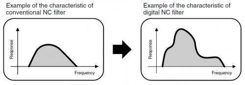 sony-digital-nc-digital-nc-filter