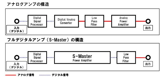 sony-walkman-x1000-s-master