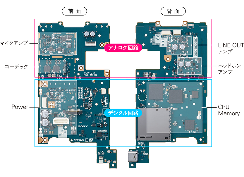 sony-pcm-d10-mainboard
