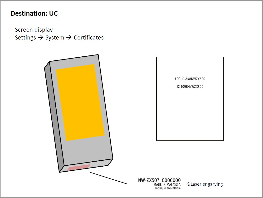 sony-walkman-zx500-fcc-labeling