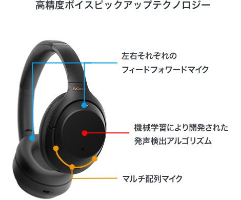 sony-wh-1000xm4-precise-voice-pickup